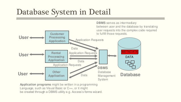 console application c with database