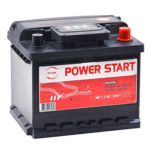 meilleure application chargeur de batterie