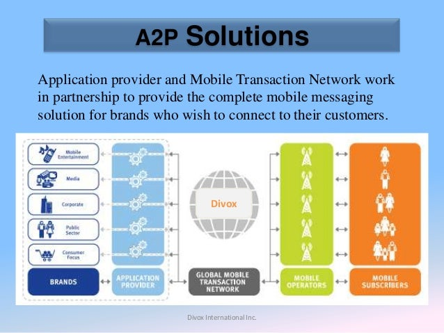 emerging enterprise network applications conclusion