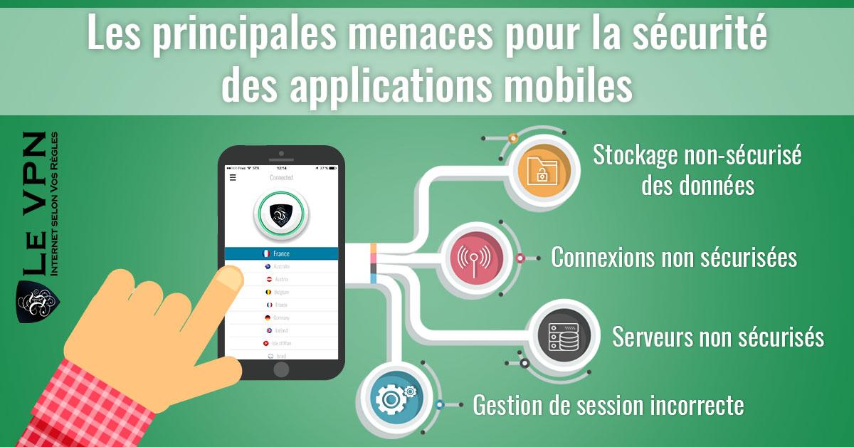 comment faire des applications mobiles