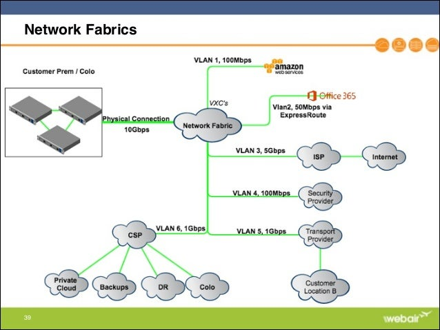 monitoring the application-layer ddos attacks for popular websites base paper