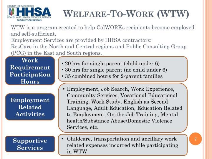 self serve application income assistance