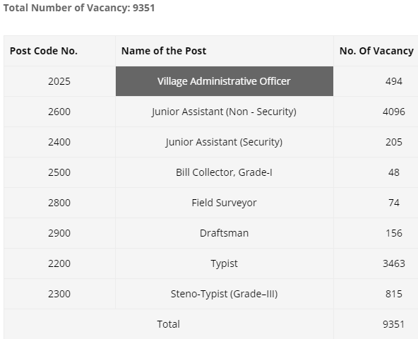 filling up application form with junior