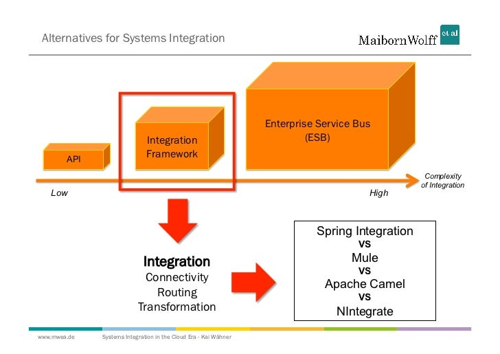 mule enterprise application integration server