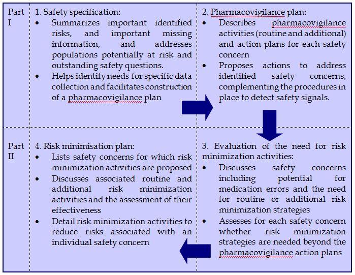 application for trillium drug plan
