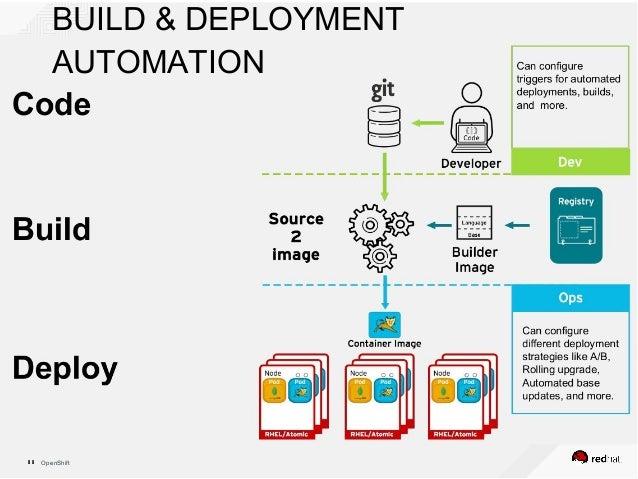 jboss application server hardware requirements