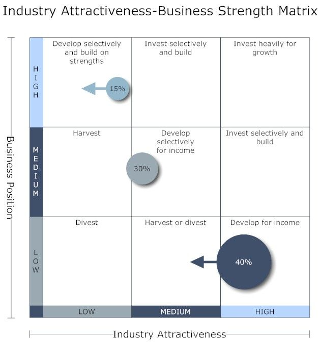 mckinsey business analyst application reply