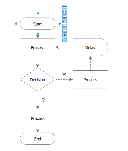 lps last planner system exempl application