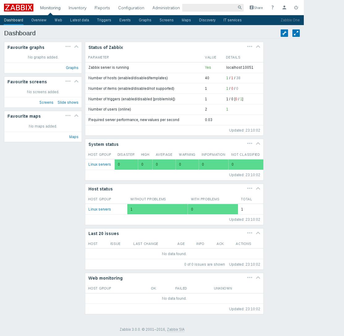 ibm responsive gateway no activity application