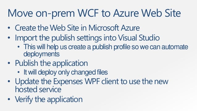 deploy wpf application web server