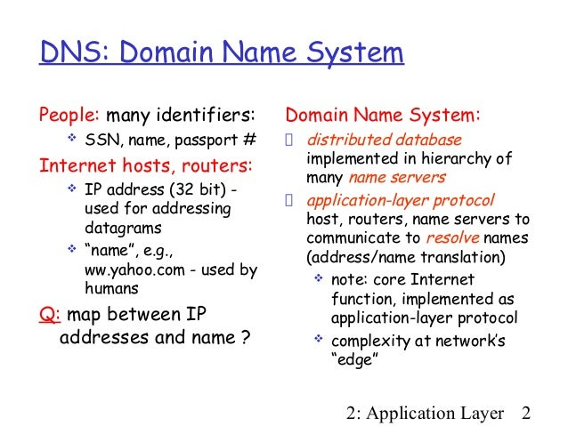 is dns an application layer protocol