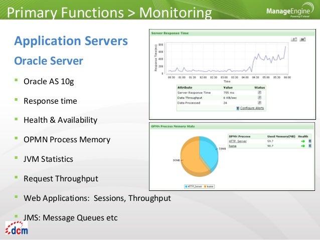 manageengine application manager 13 torrent
