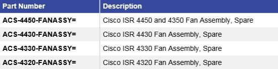 application experience appx licenses for the cisco 4000 series isrs