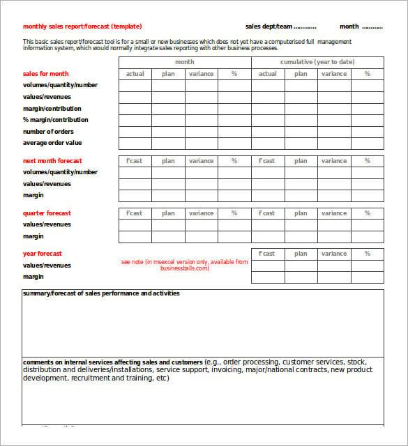 fdu mis 4303 spreadsheet applications in business