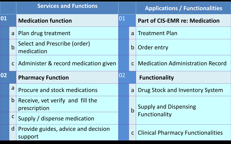 alberta works application for emergency prescription drugs