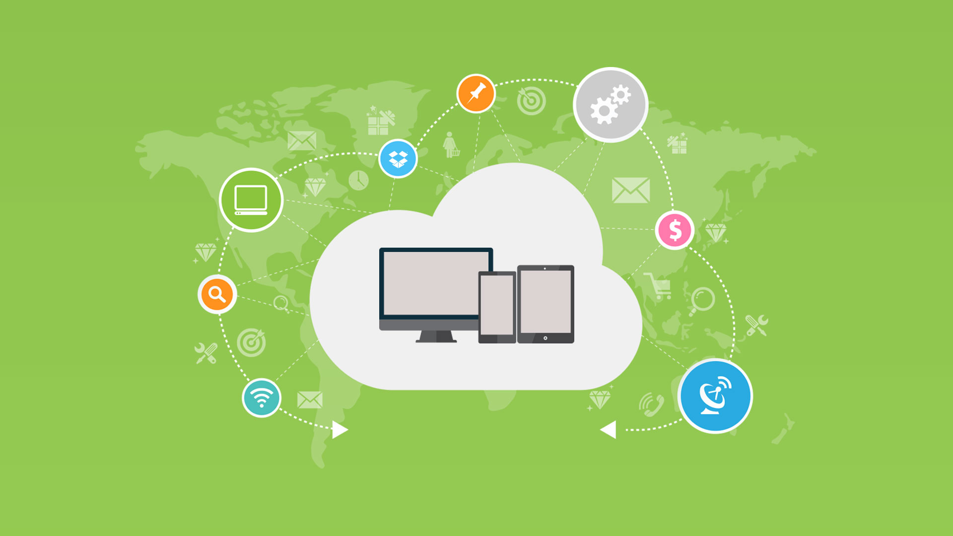 application development and integration services