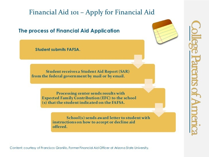 application for financial assistance ualberta