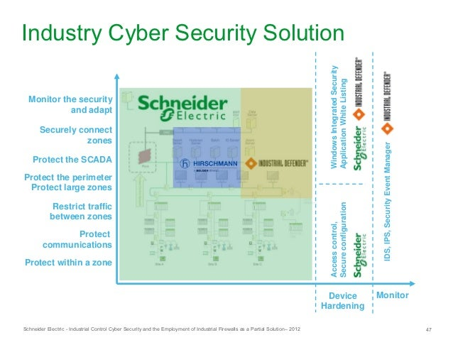 application for registration industrial security program