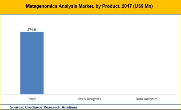 application of bioinformatics in human health