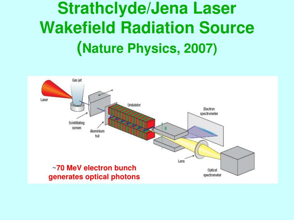 application of plasma physics ppt