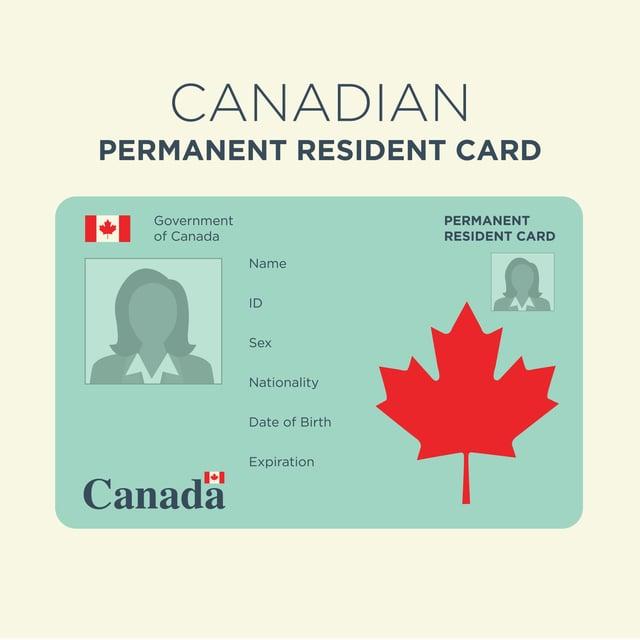 application renewal pr card canada