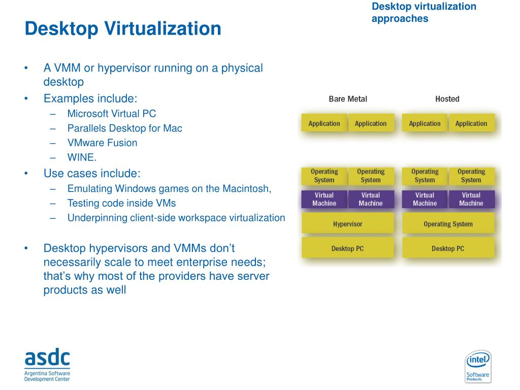 application virtualization client is not running