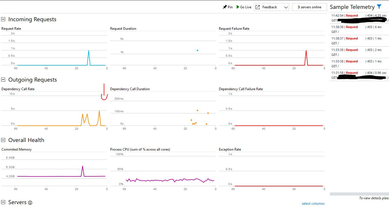 azure application insights stopped logging