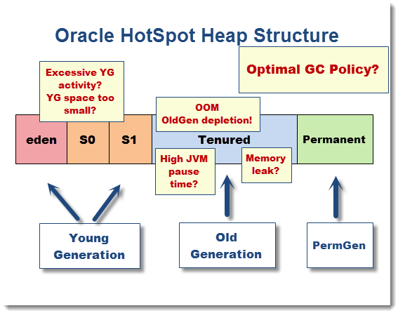 java application performance monitoring open source