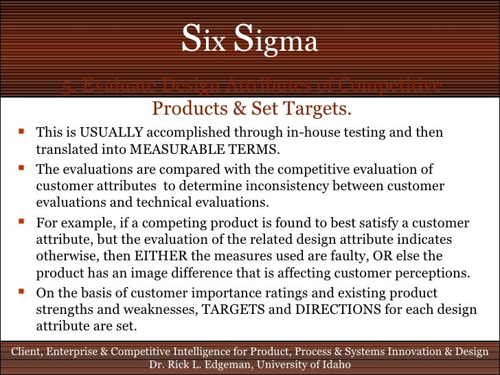 application of qfd in six sigma
