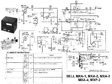 bell mts service application pdf
