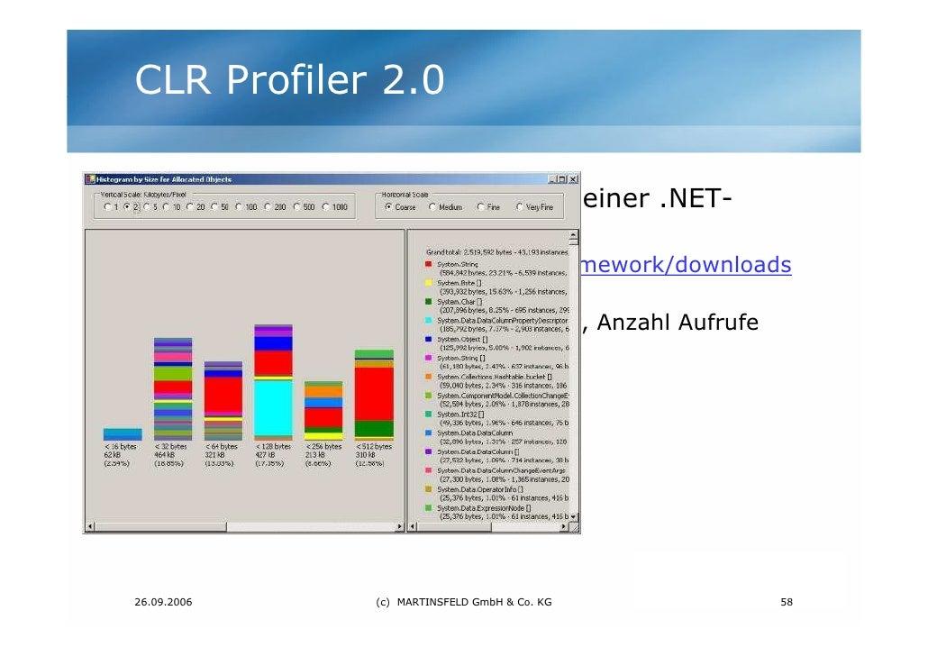 c application logging best practices