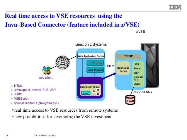 real estate web application using jsp servlet and jdbc