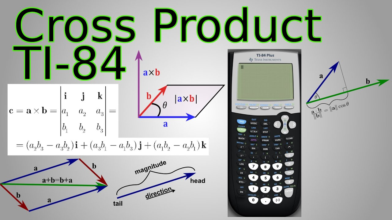application of cross product and dot product