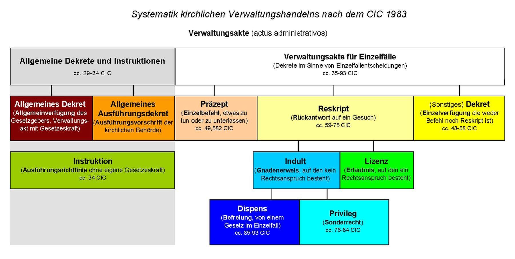 cic pr application picture size