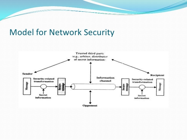 cryptographic algorithm benefits and applications