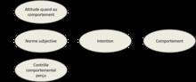 remuneration facteurs references ou application
