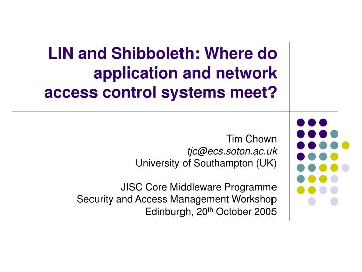 do access controls protect systems and applications