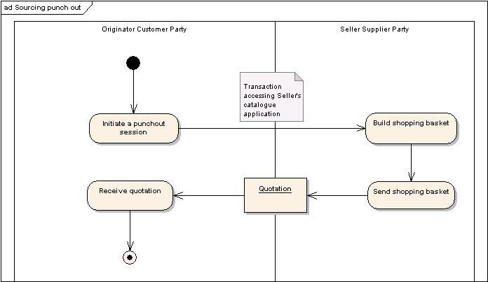 online leave application management system