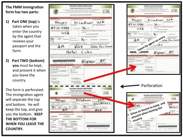 mexico business visa application form for india