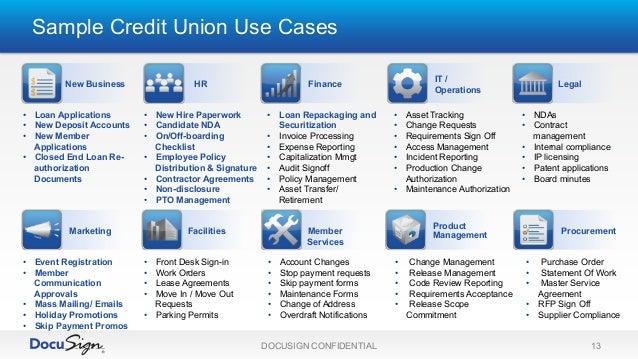 cibc credit loans application requirements