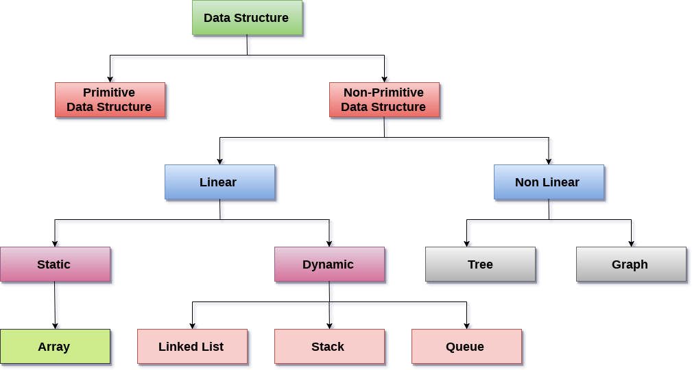 applications of hash table in data structure