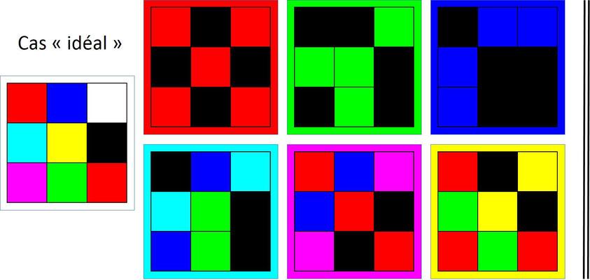 filtre lumiere bleu chromebook application