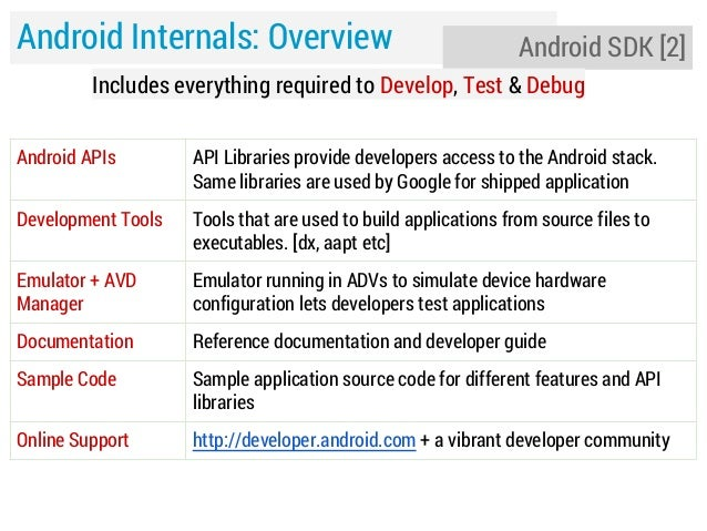 gps application android source code