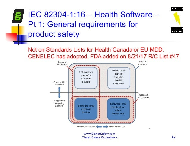 health canada medical device application ivd