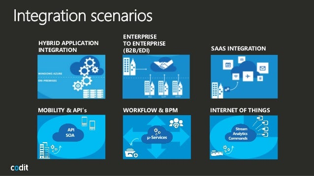 hybrid application integration with services