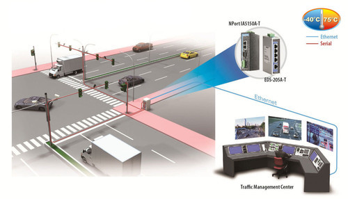 intelligent transport systems technologies and applications download