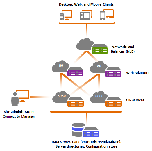 local database for desktop application