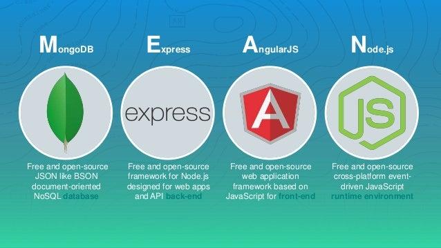 mean stack web application github