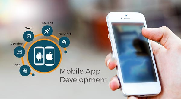 mobile application development content for website