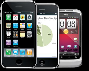 mobile development platform omnichannel applications png